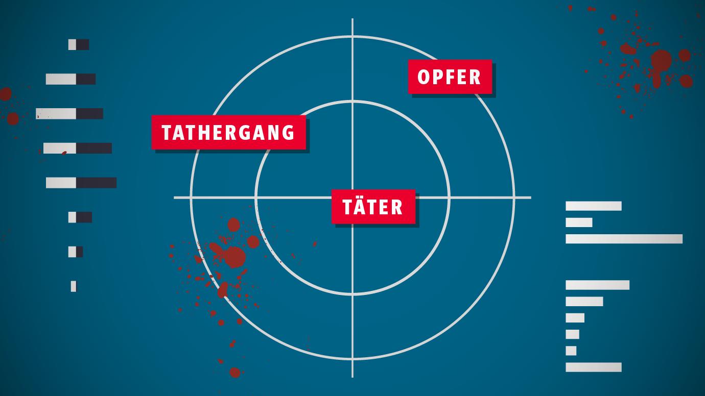 """Illustration von Schlagworten der Fernsehsendung """"Tatort"""" mit dem ikonischen Fadenkreuz"""