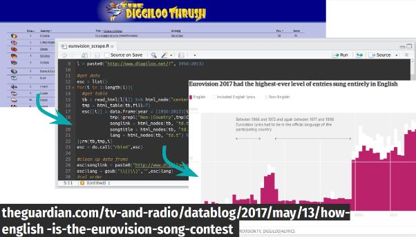 the guardian datablog screenshot